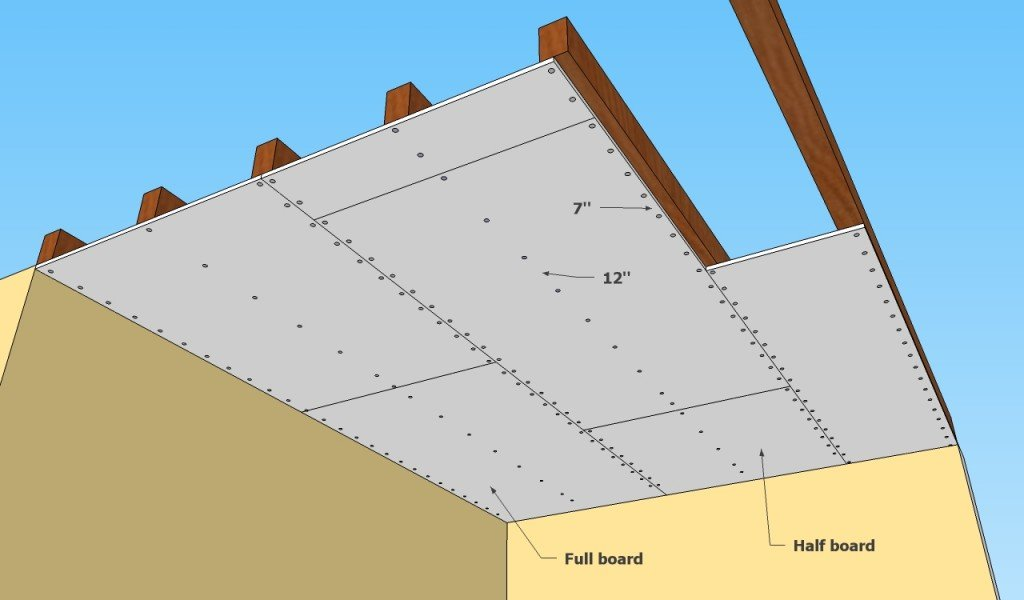 Drywall ceiling layout