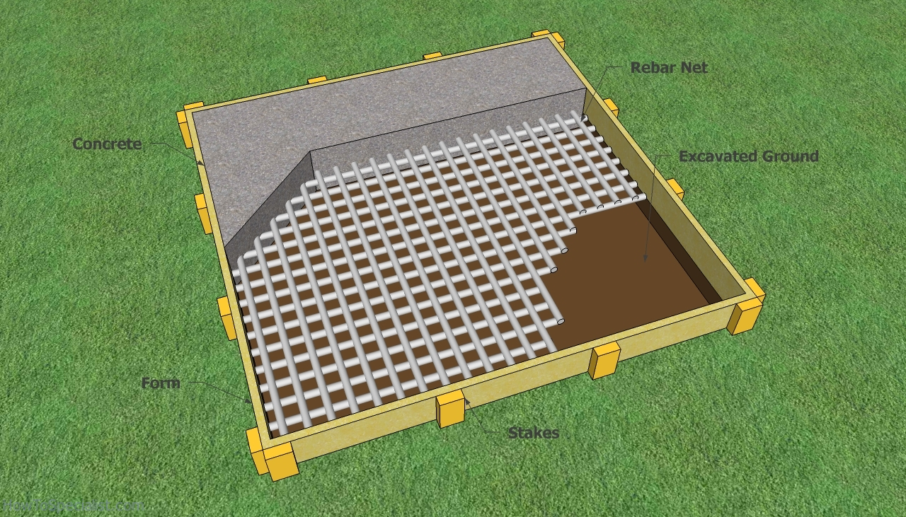 Claudi How To Build A Storage Shed On A Concrete Slab