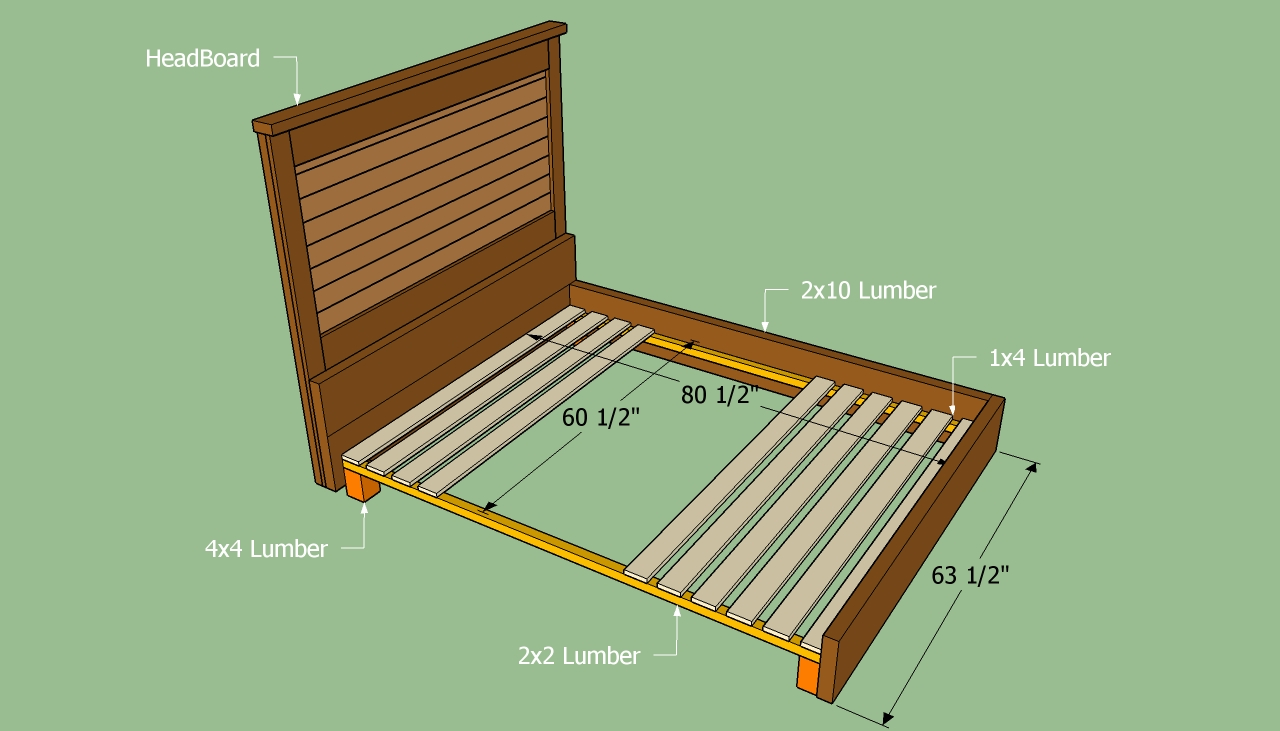 building a queen bed frame