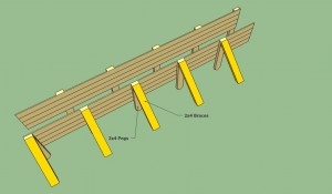Securing formwork with braces