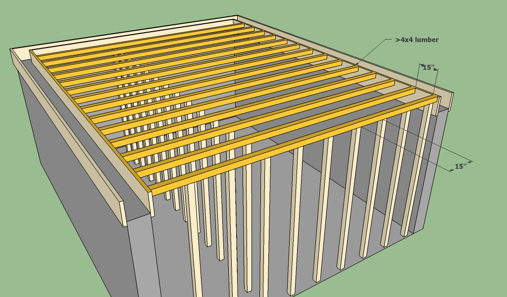 How To Build A Concrete Slab For A Shed How To Build A Concrete Ceiling Howtospecialist How To
