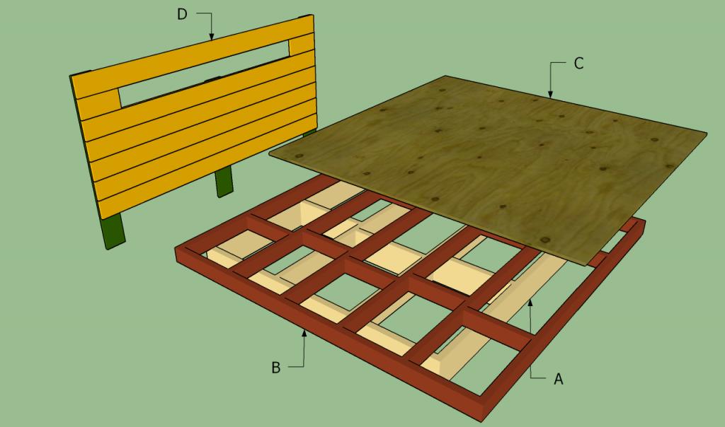 Platform bed frame plans howtospecialist how to build for Diy full platform bed
