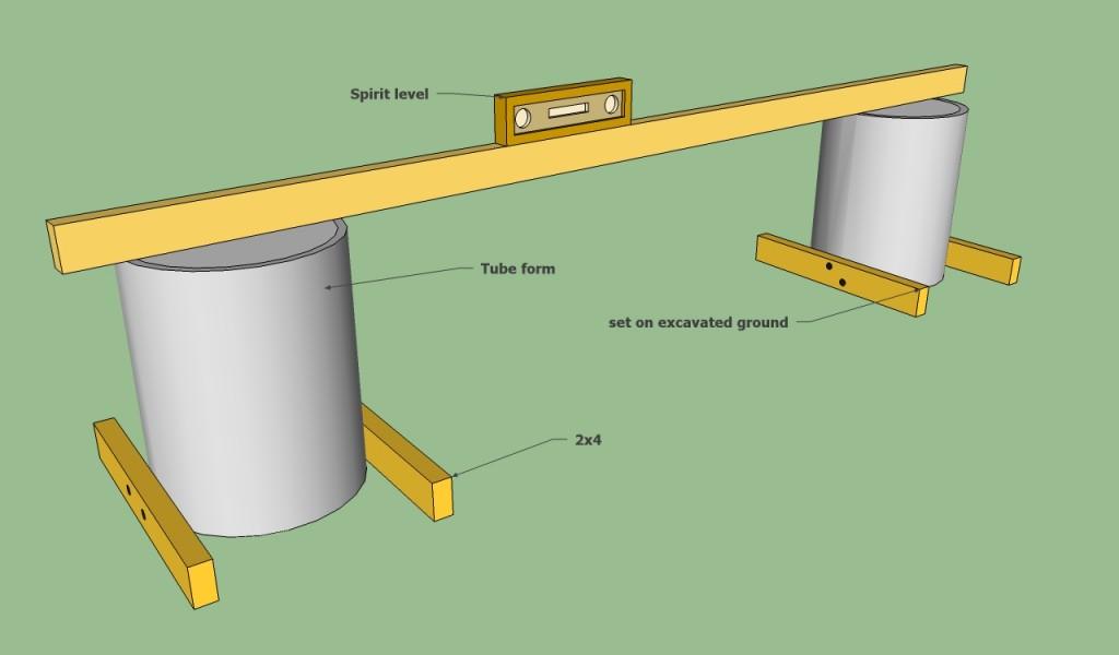 Leveling deck footings