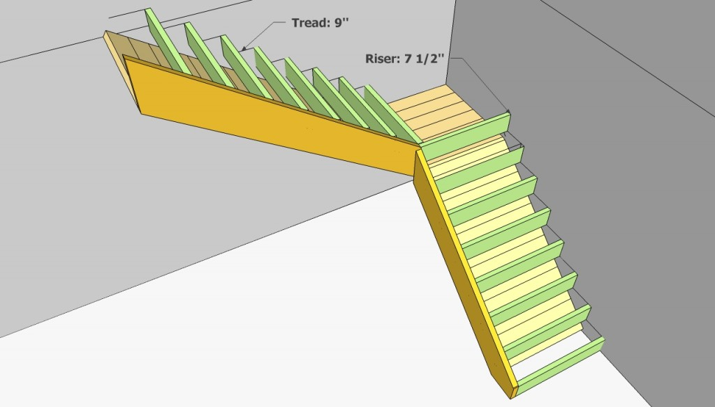 Concrete stairs formwork