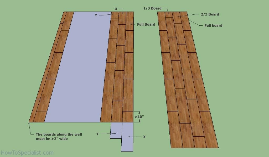 Laminate flooring layout