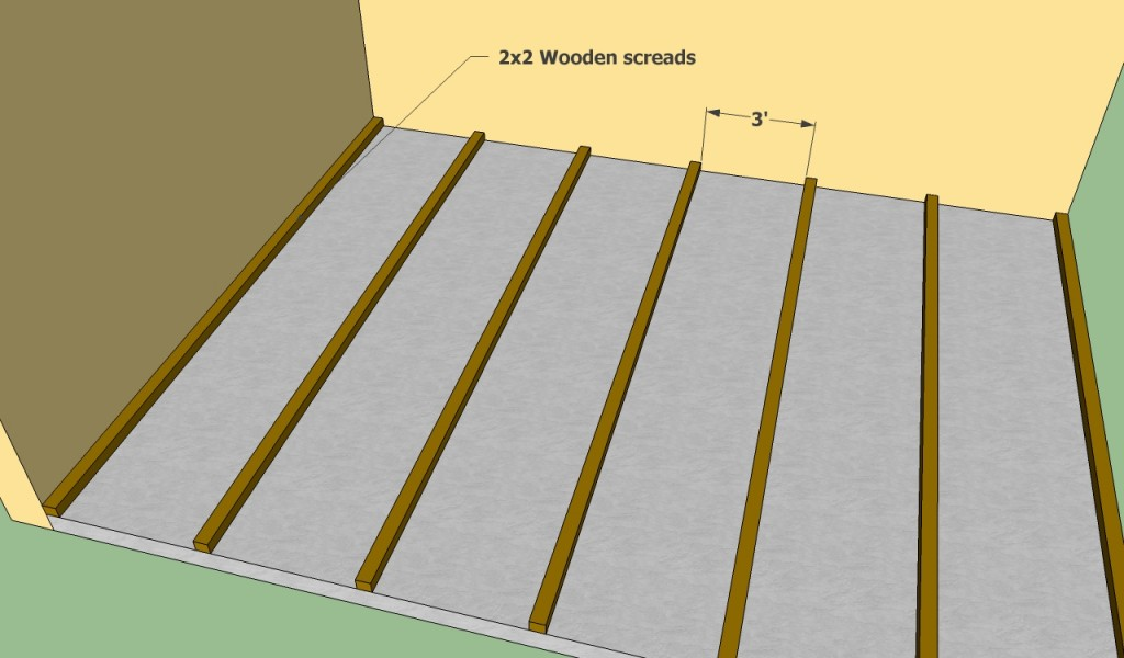 Diy Screed Bathroom Floor : Screeding a floor howtospecialist how to build step