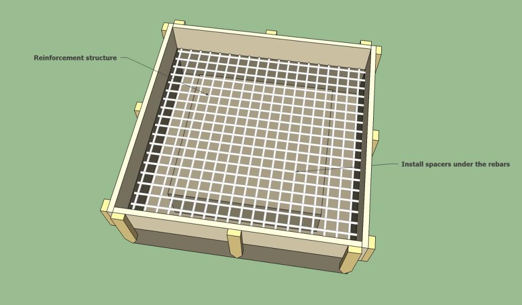Brick bbq pit foundation plans