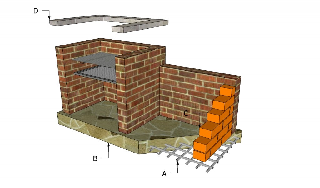 Building a bbq pit