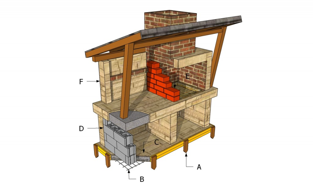 Build brick bbq pit for Bbq grill designs and plans