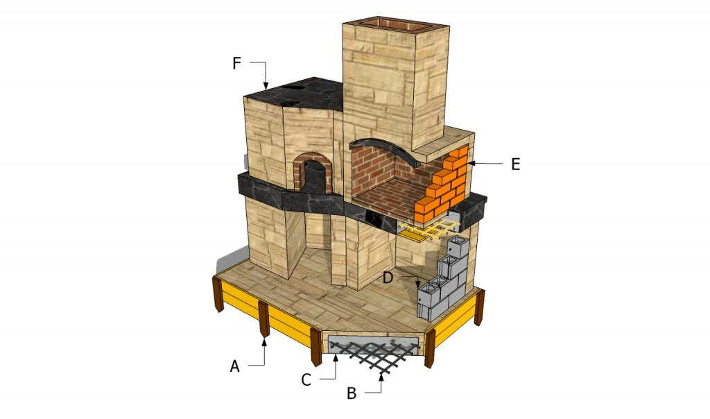 Brick oven plans howtospecialist how to build step by for How to build a brick house step by step pdf