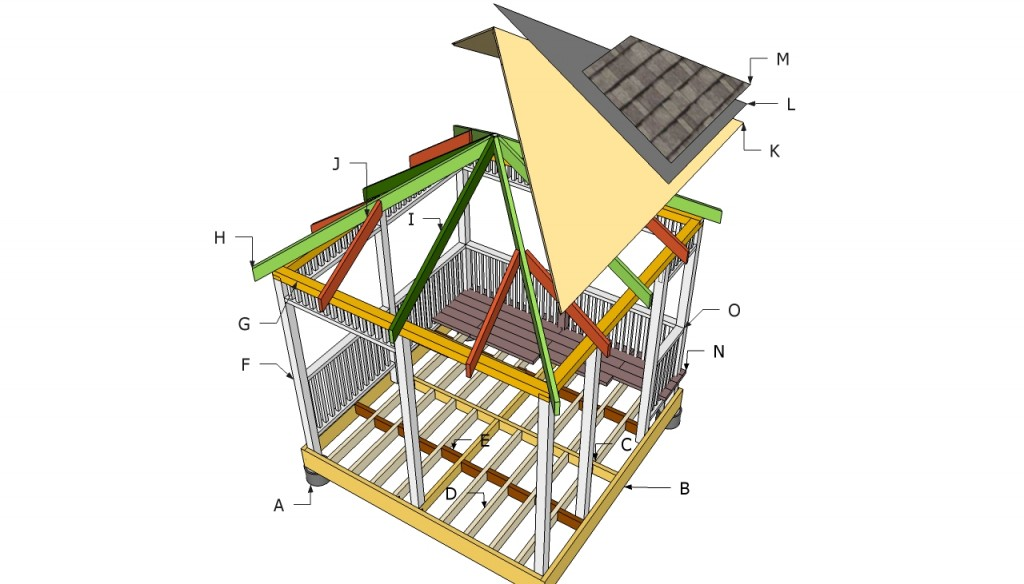 How to build a square gazebo