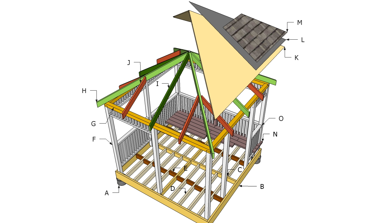 How To Build A Gazebo Howtospecialist How To Build