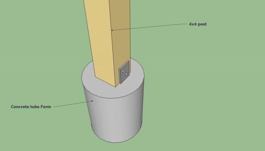 Installing gazebo post
