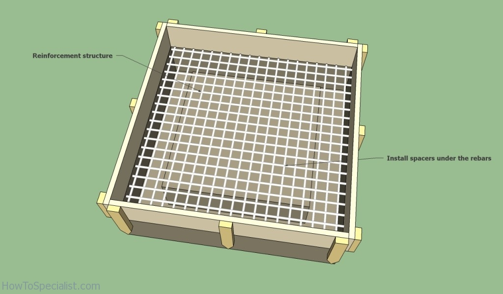 Bread oven foundation plans