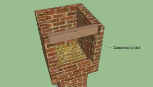 Brick barbeque lintel