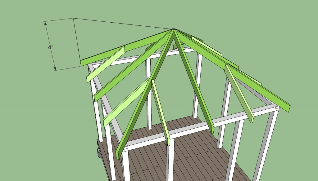 Attractive How To Build A Gazebo Roof