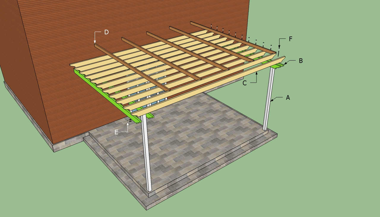 Attached Pergola Plans Free - Attached Pergola Plans HowToSpecialist - How To Build, Step By