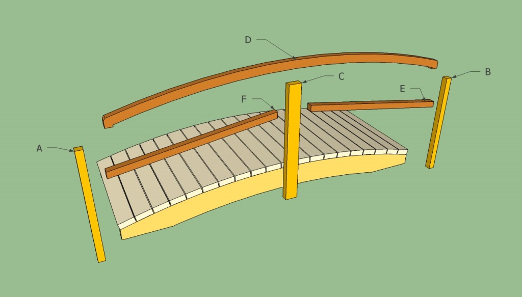 Bridge railing plans