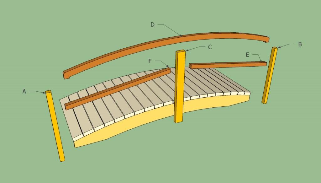 Bridge railing plans