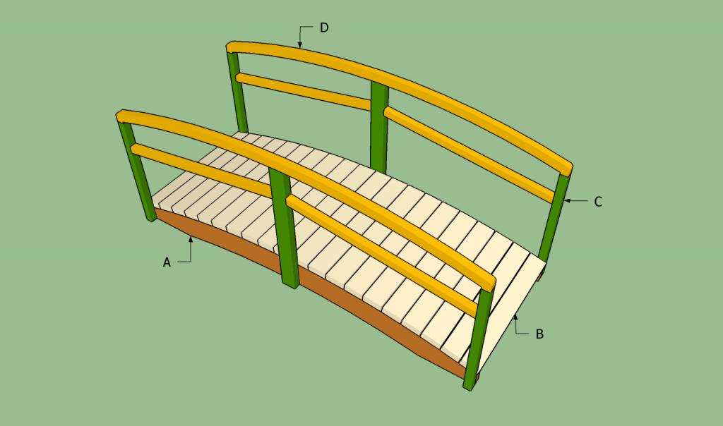 Building a garden beridge
