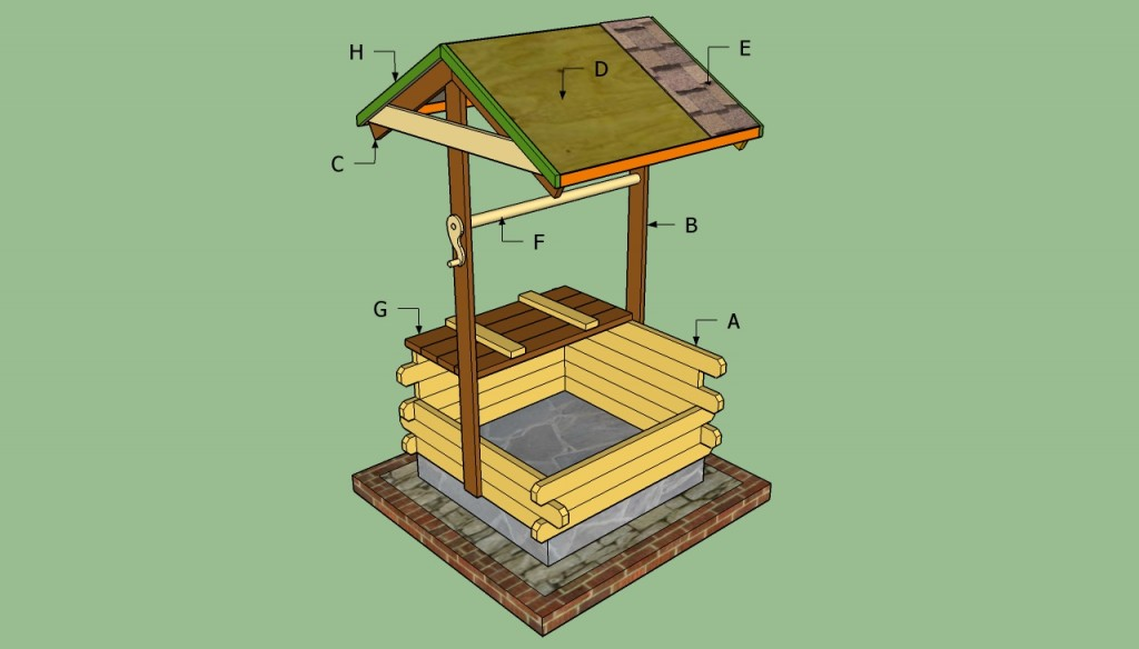 Building a wishing well