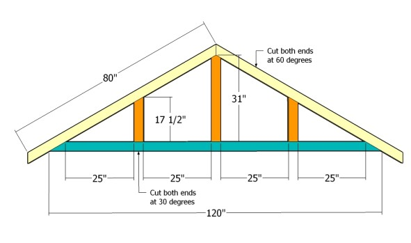 Free carport plans howtospecialist how to build step for How to order roof trusses