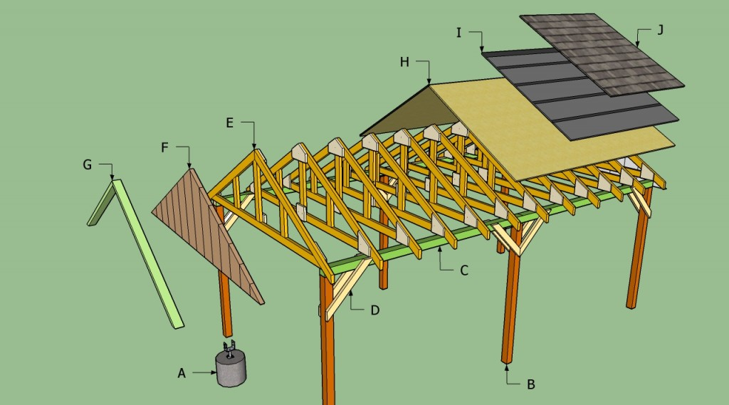 Free carport plans howtospecialist how to build step for 2 car carport plans free