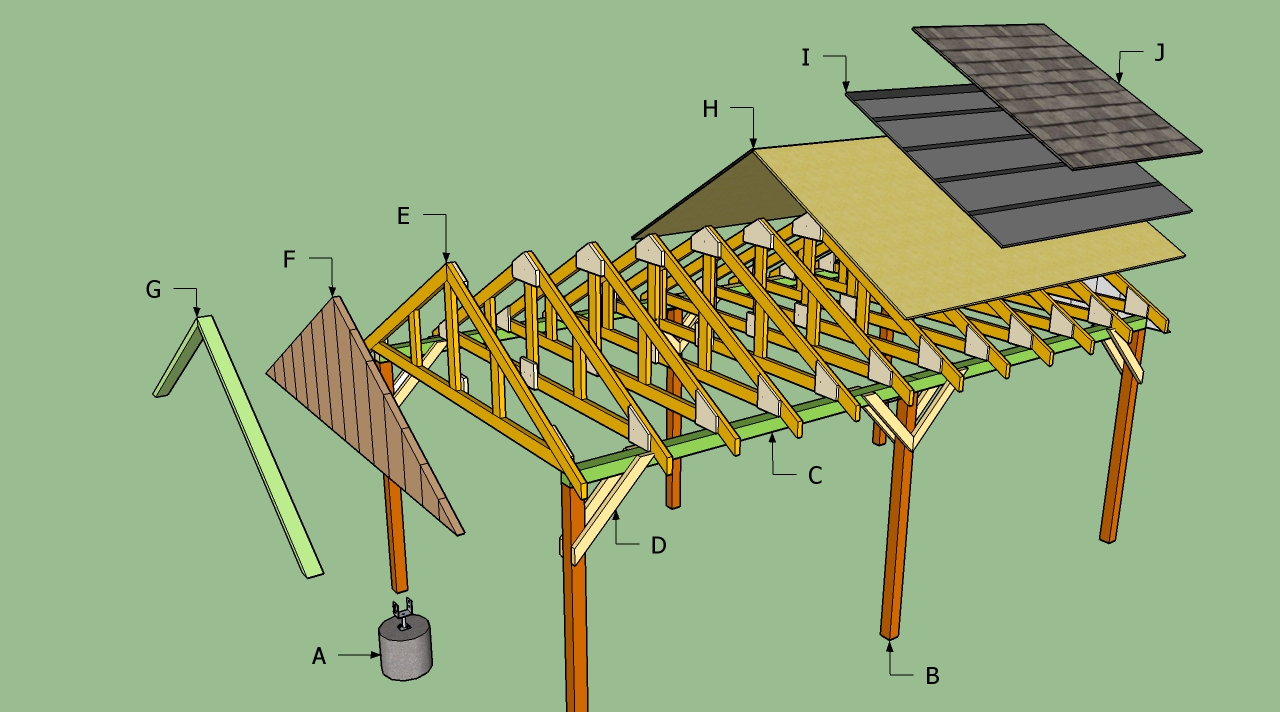 Build A Lean To Carport Howtospecialist How To Build Step By Step ...