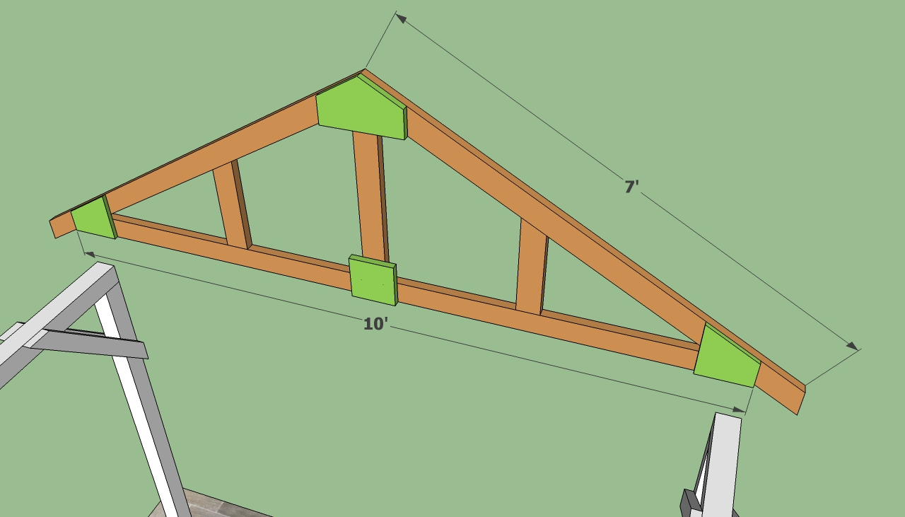 How To Make Simple Roof Trusses Joy Studio Design