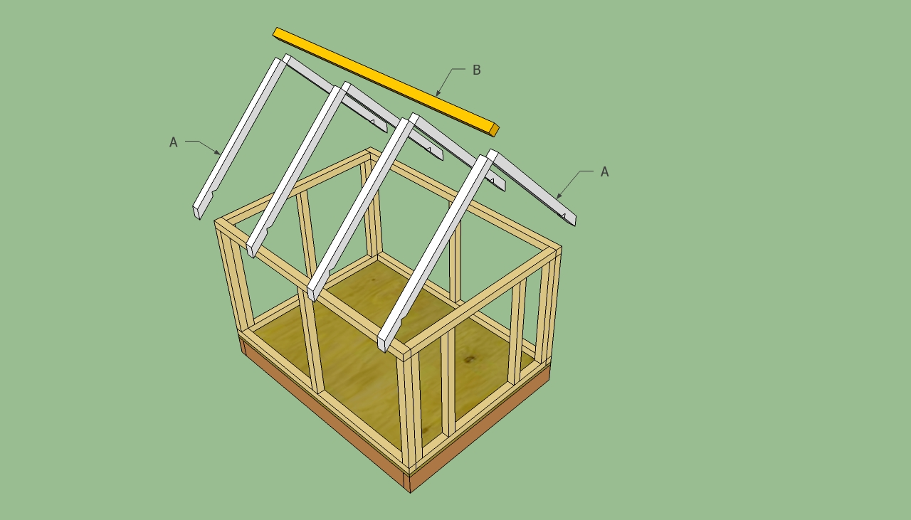 Pics Photos - Free Dog House Plans How To Build A Dog House