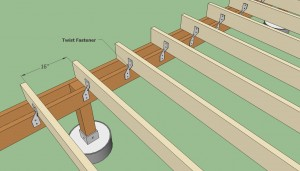Fastening joists to ginder