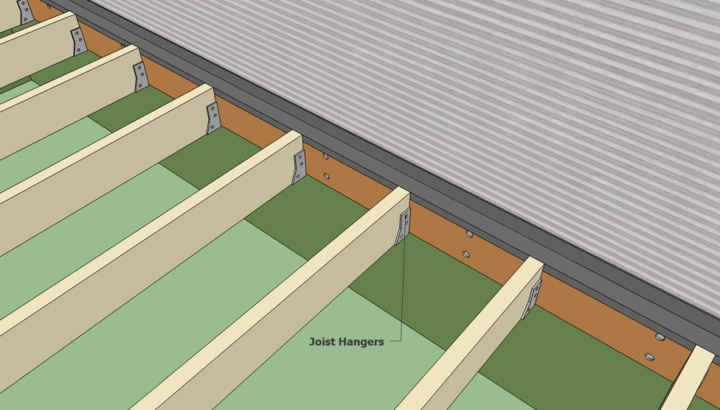 Securing joists with hangers