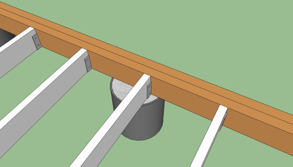 Securing the joists with hangers