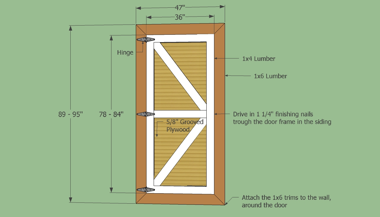 Storage shed plans | HowToSpecialist - How to Build, Step by Step DIY ...
