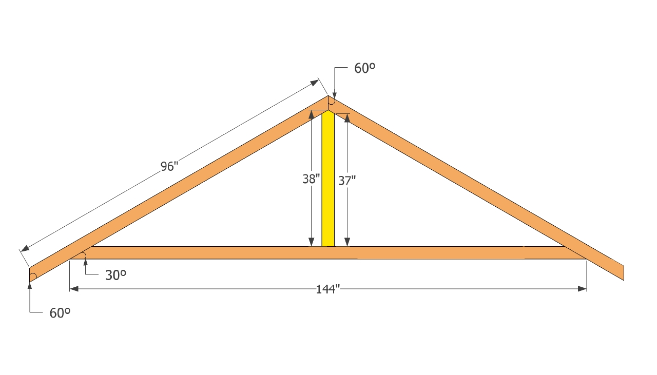 scianda this is shed roof building plans