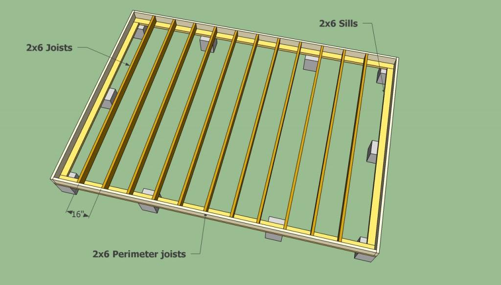 Storage shed floor joists