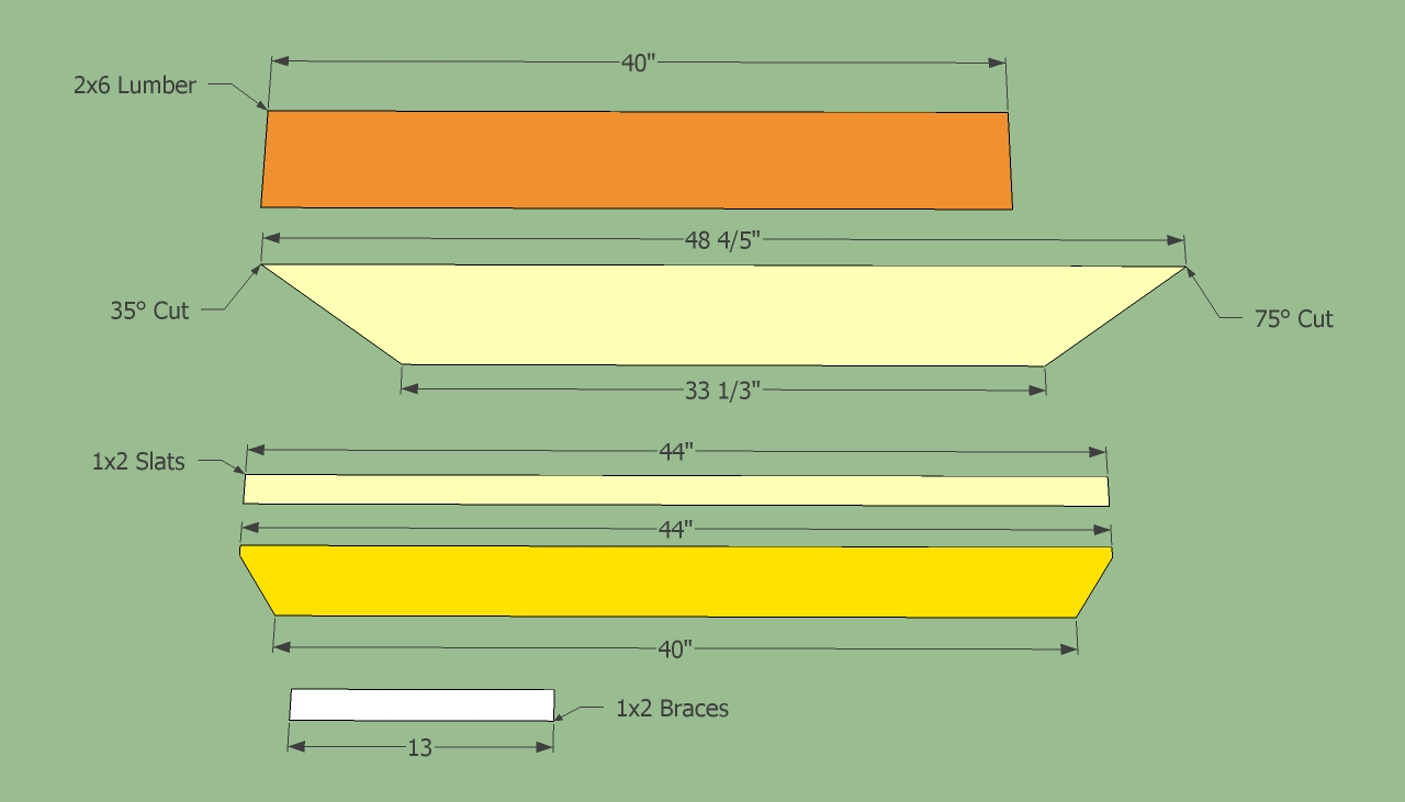 Potting Bench Plans Free Potting Bench Plans Howtospecialist How To Build Step By