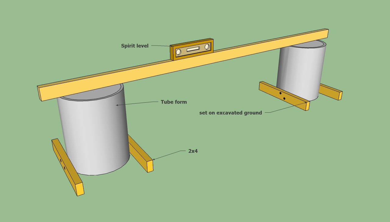 Diy Pergola Plans How To Make A Pergola
