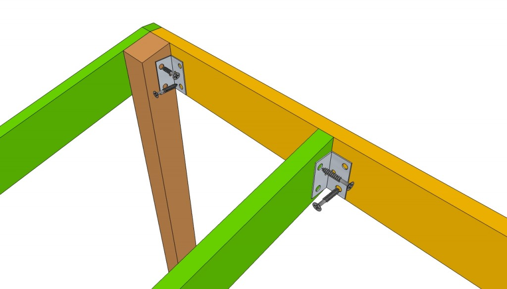 Securing the rafters with corner brackets