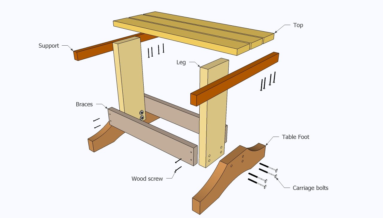 Build outdoor wood table quick woodworking projects for Table design for project