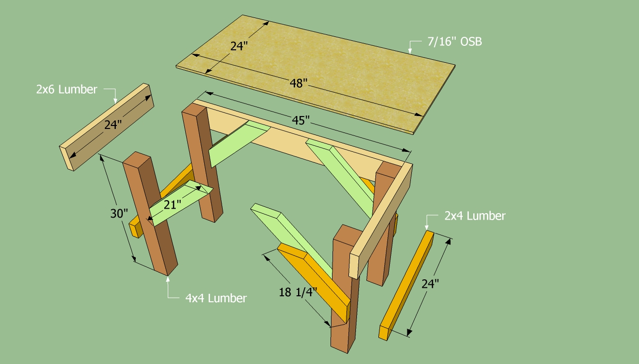 Heavy Duty Garage Workbench Plans