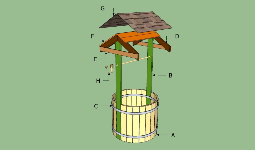 Building Wishing Well Plans - House Design And Decorating Ideas