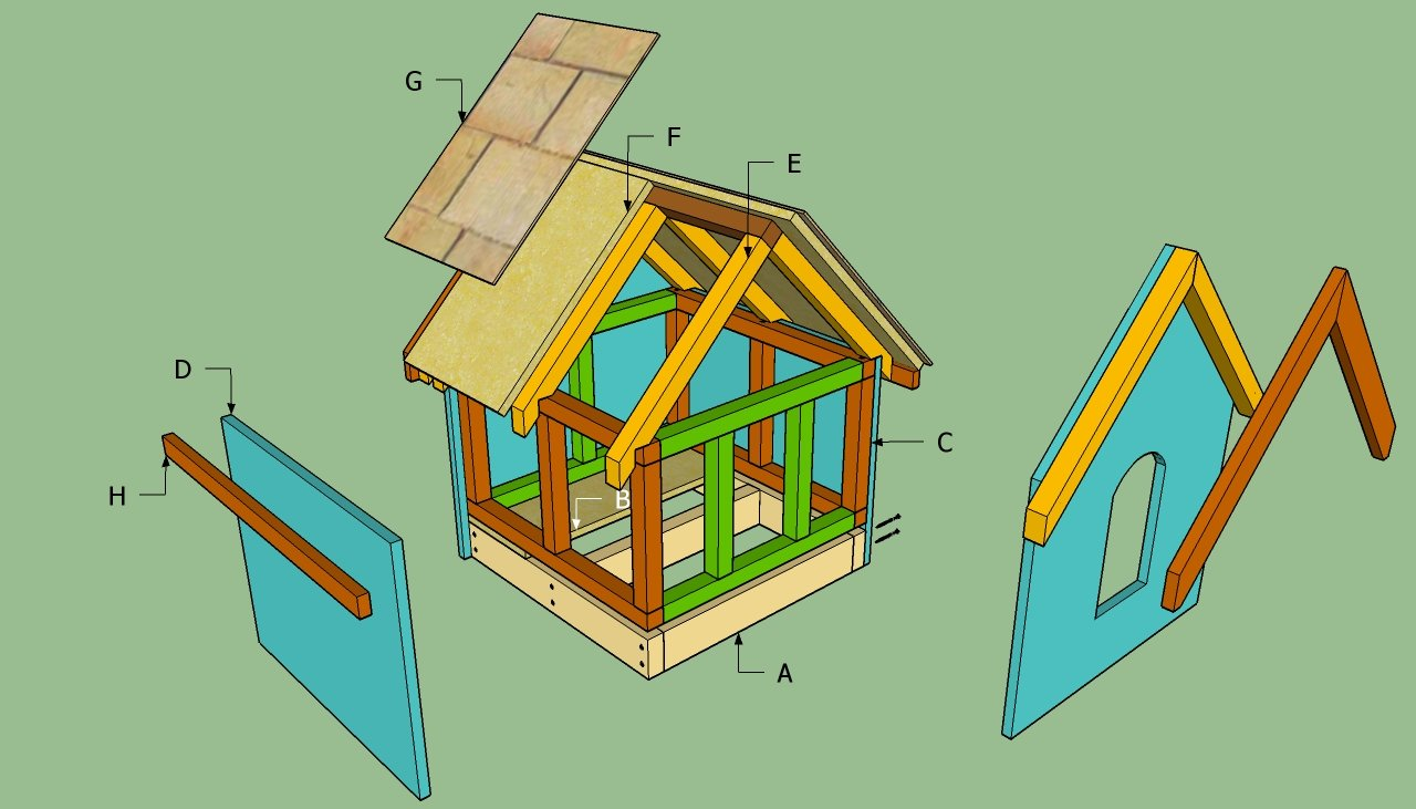 How to build a small dog house howtospecialist how to - Small dog house blueprints ...