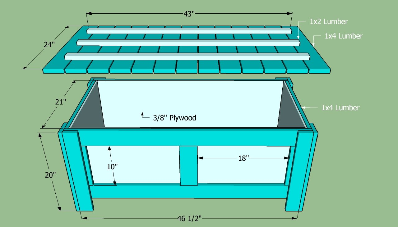 Simple Wood Storage Bench Plans