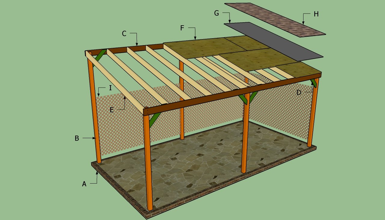 Woodwork how to build a lean to off a garage pdf plans for Carport plans pdf