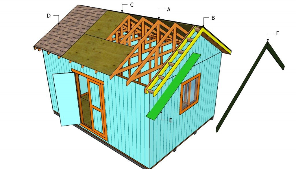 Building a roof for a large shed