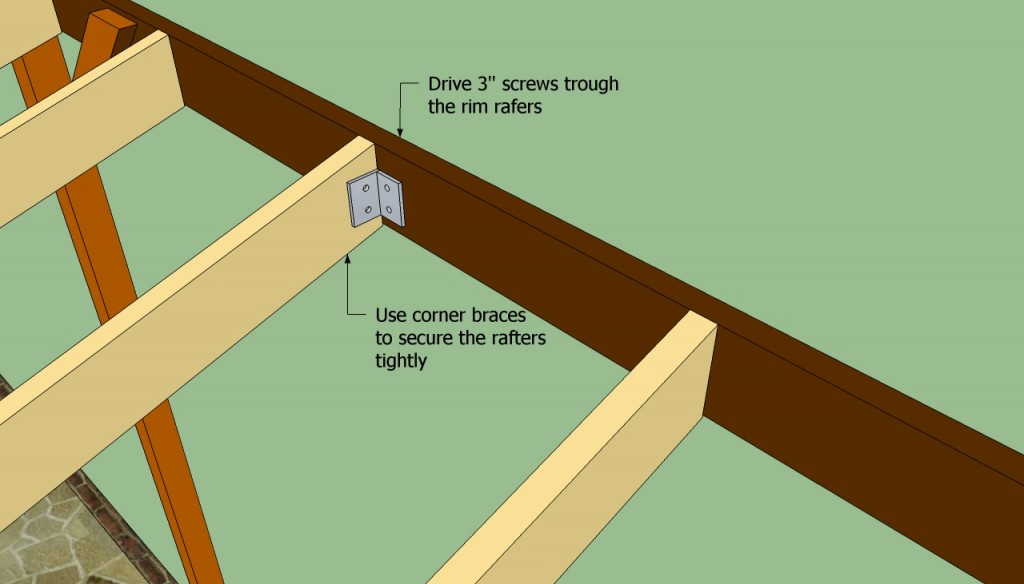 How to build a lean to carport howtospecialist how to for Things to ask when building a house