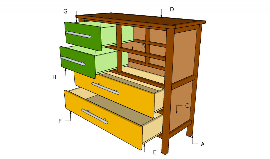 Building a dresser with drawers