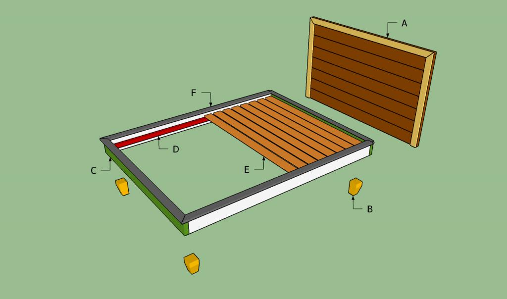 Building a platform bed frame