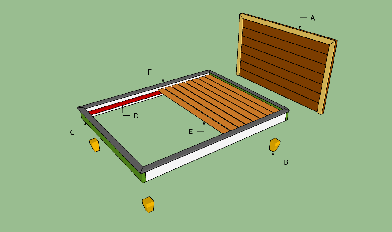 Wooden How To Make A Queen Size Platform Bed Frame PDF Plans